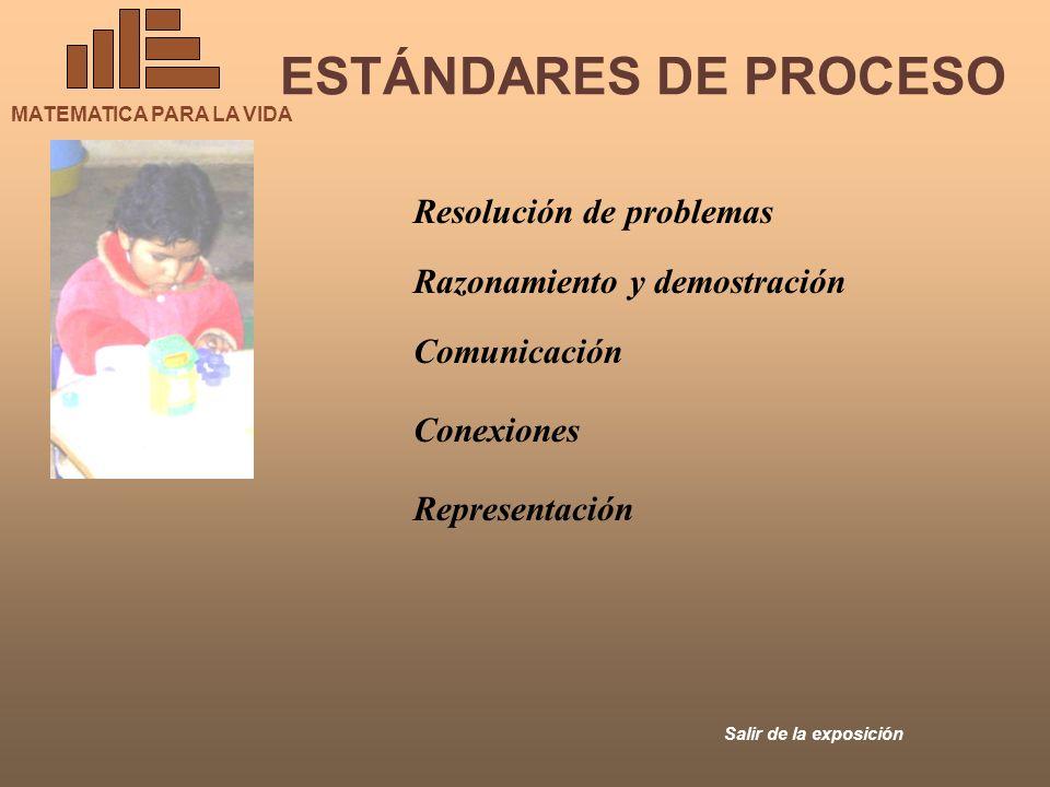 MATEMATICA PARA LA VIDA Salir de la exposición ESTÁNDARES DE PROCESO Razonamiento y demostración Comunicación Conexiones Representación Resolución de