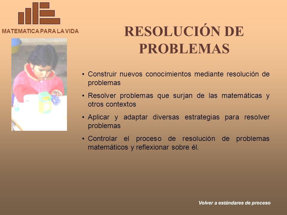 MATEMATICA PARA LA VIDA RESOLUCIÓN DE PROBLEMAS Volver a estándares de proceso Construir nuevos conocimientos mediante resolución de problemas Resolve