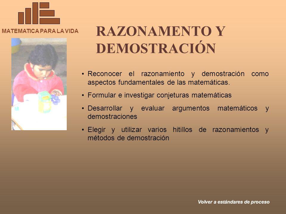 MATEMATICA PARA LA VIDA RAZONAMENTO Y DEMOSTRACIÓN Volver a estándares de proceso Reconocer el razonamiento y demostración como aspectos fundamentales