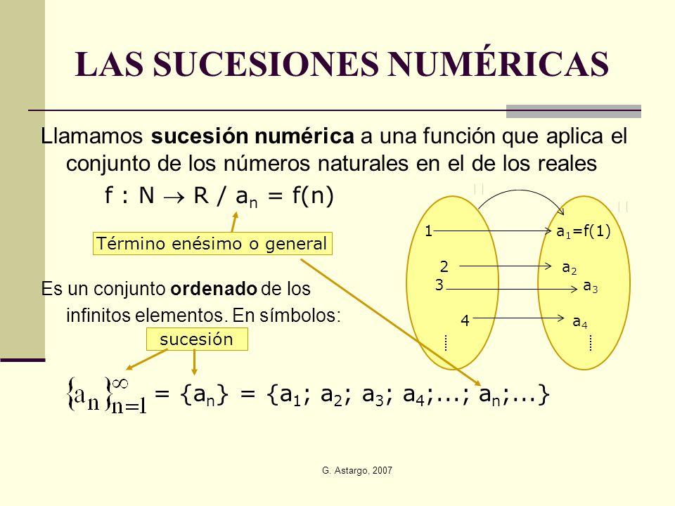 G. Astargo, 2007 LAS SUCESIONES NUMÉRICAS Llamamos sucesión numérica a una función que aplica el conjunto de los números naturales en el de los reales