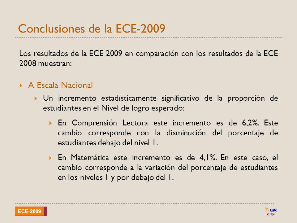 SPE ECE-2009 Conclusiones de la ECE-2009 Los resultados de la ECE 2009 en comparación con los resultados de la ECE 2008 muestran: A Escala Nacional Un