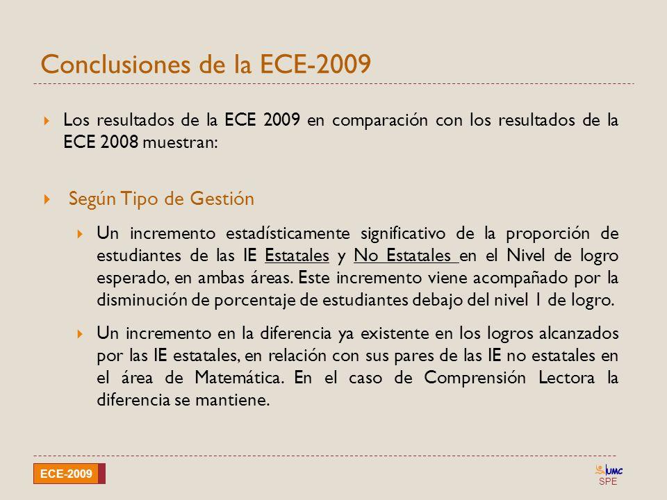 SPE ECE-2009 Conclusiones de la ECE-2009 Los resultados de la ECE 2009 en comparación con los resultados de la ECE 2008 muestran: Según Tipo de Gestió