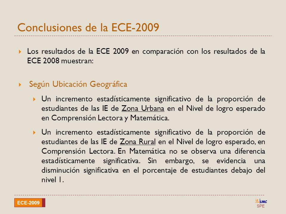 SPE ECE-2009 Conclusiones de la ECE-2009 Los resultados de la ECE 2009 en comparación con los resultados de la ECE 2008 muestran: Según Ubicación Geog