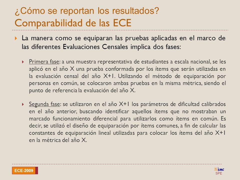 SPE ECE-2009 ¿Cómo se reportan los resultados? Comparabilidad de las ECE La manera como se equiparan las pruebas aplicadas en el marco de las diferent