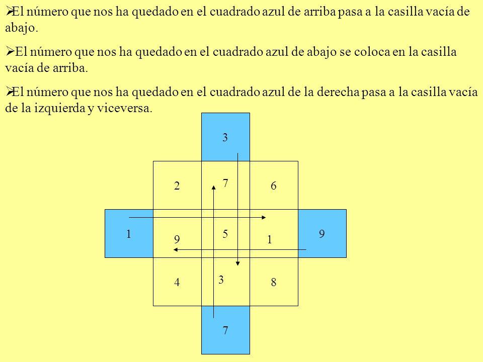 5 2 7 48 3 91 6 3 7 19 El número que nos ha quedado en el cuadrado azul de arriba pasa a la casilla vacía de abajo. El número que nos ha quedado en el