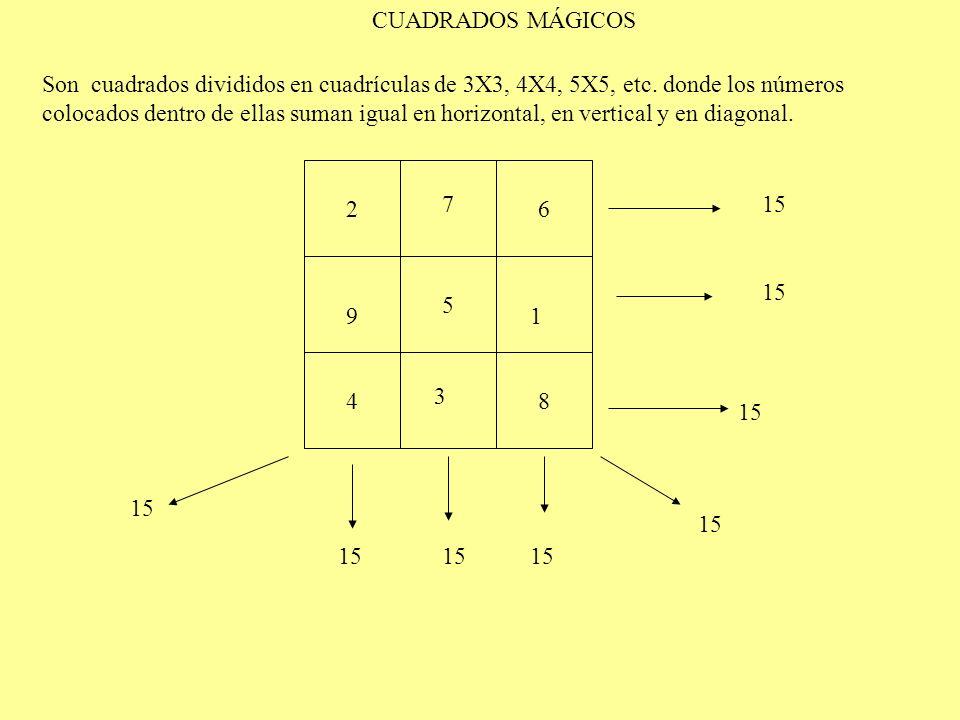 CUADRADOS MÁGICOS Son cuadrados divididos en cuadrículas de 3X3, 4X4, 5X5, etc. donde los números colocados dentro de ellas suman igual en horizontal,