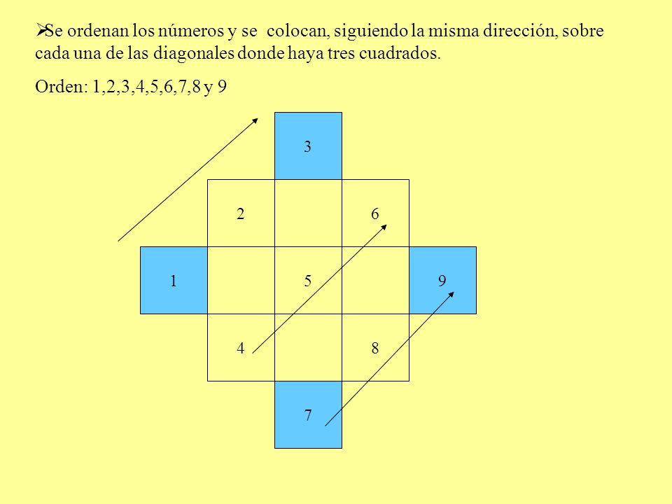 Se ordenan los números y se colocan, siguiendo la misma dirección, sobre cada una de las diagonales donde haya tres cuadrados. Orden: 1,2,3,4,5,6,7,8