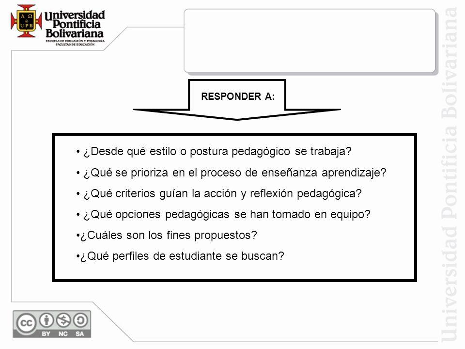 RESPONDER A: ¿Desde qué estilo o postura pedagógico se trabaja? ¿Qué se prioriza en el proceso de enseñanza aprendizaje? ¿Qué criterios guían la acció