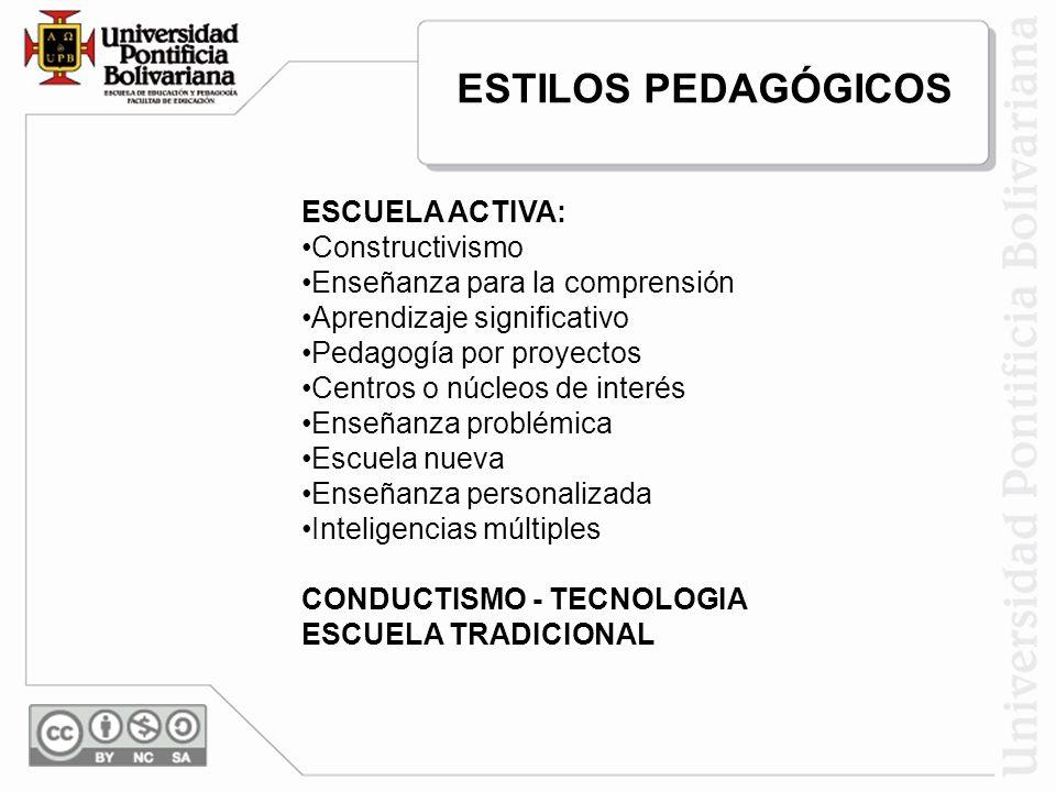 ESTILOS PEDAGÓGICOS ESCUELA ACTIVA: Constructivismo Enseñanza para la comprensión Aprendizaje significativo Pedagogía por proyectos Centros o núcleos