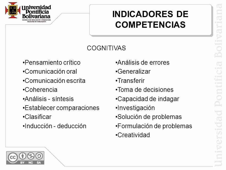 INDICADORES DE COMPETENCIAS COGNITIVAS Pensamiento crítico Comunicación oral Comunicación escrita Coherencia Análisis - síntesis Establecer comparacio