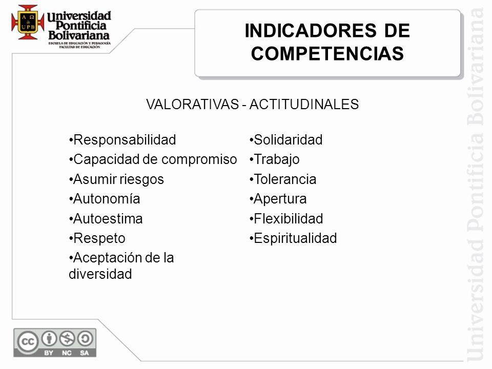 VALORATIVAS - ACTITUDINALES Responsabilidad Capacidad de compromiso Asumir riesgos Autonomía Autoestima Respeto Aceptación de la diversidad Solidarida