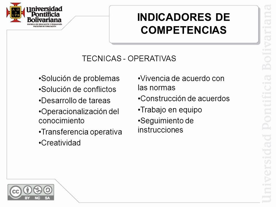 TECNICAS - OPERATIVAS Solución de problemas Solución de conflictos Desarrollo de tareas Operacionalización del conocimiento Transferencia operativa Cr