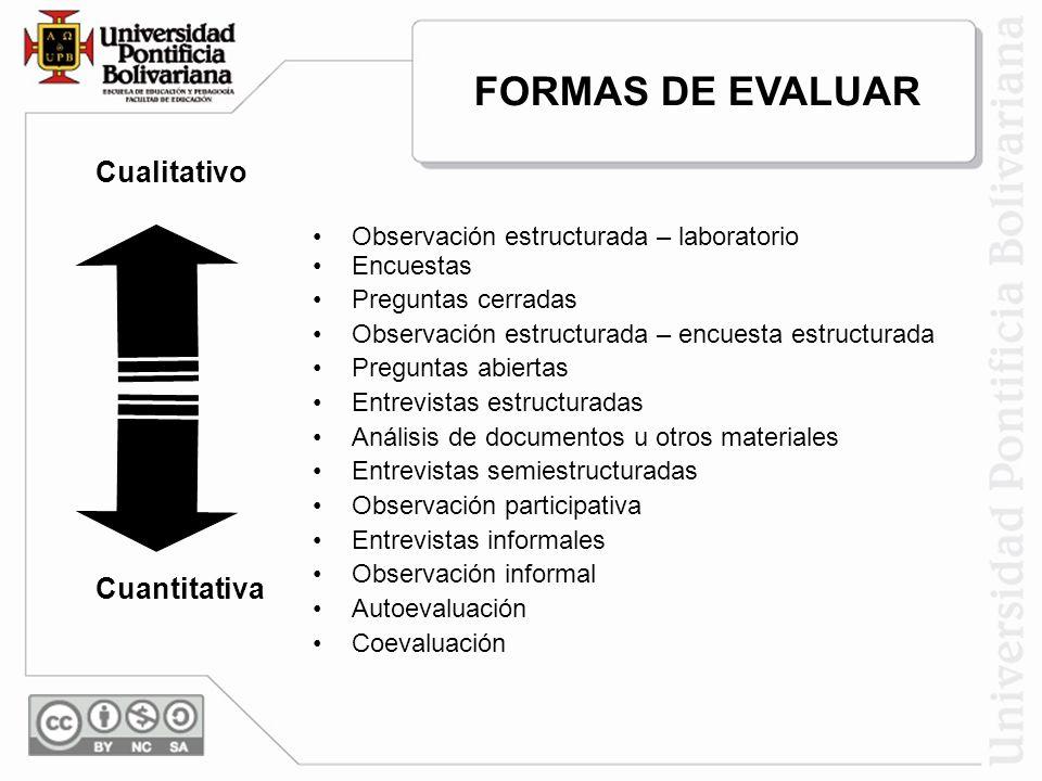 FORMAS DE EVALUAR Observación estructurada – laboratorio Encuestas Preguntas cerradas Observación estructurada – encuesta estructurada Preguntas abier