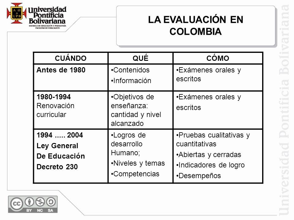 LA EVALUACIÓN EN COLOMBIA CUÁNDOQUÉCÓMO Antes de 1980Contenidos Información Exámenes orales y escritos 1980-1994 Renovación curricular Objetivos de en