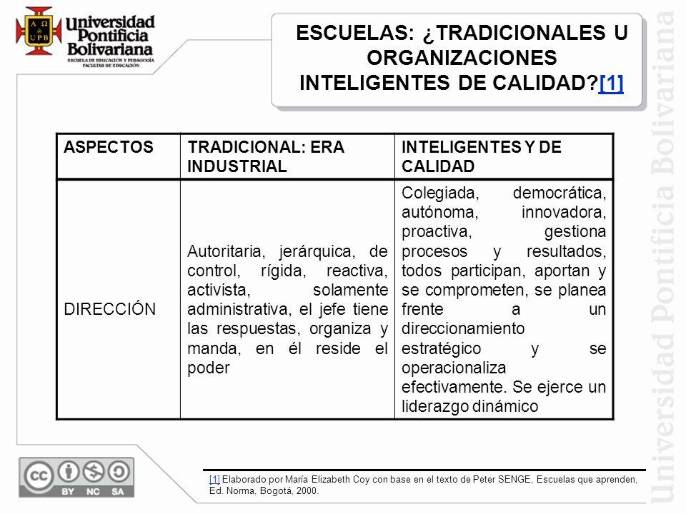 ASPECTOSTRADICIONAL: ERA INDUSTRIAL INTELIGENTES Y DE CALIDAD CONTROL Externo, punitivo, no equitativo y discriminatorio.