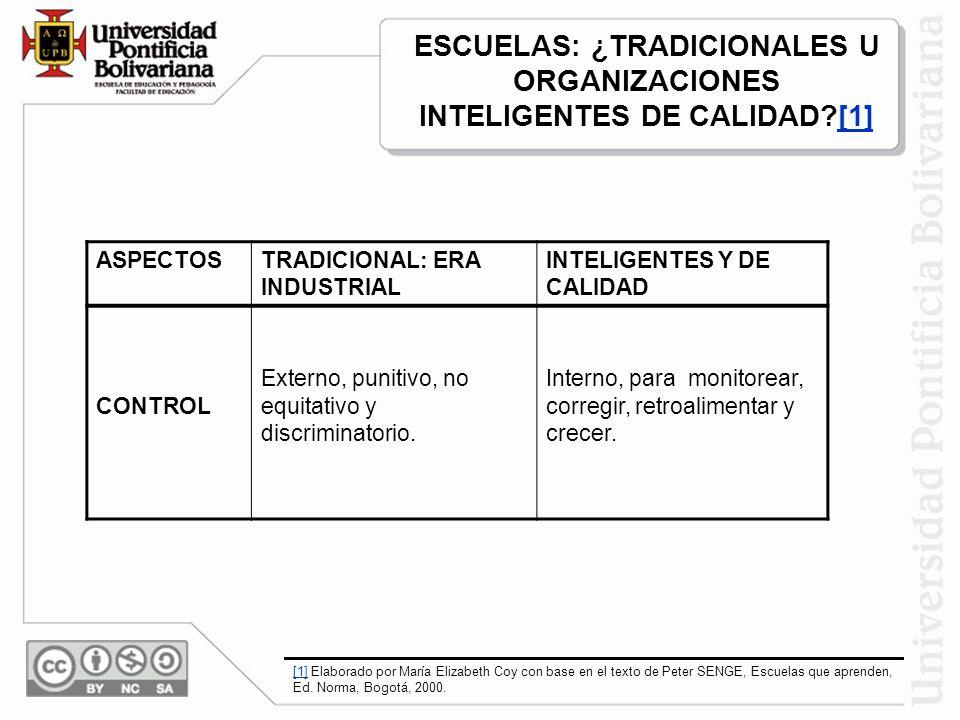 ASPECTOSTRADICIONAL: ERA INDUSTRIAL INTELIGENTES Y DE CALIDAD CONTROL Externo, punitivo, no equitativo y discriminatorio. Interno, para monitorear, co