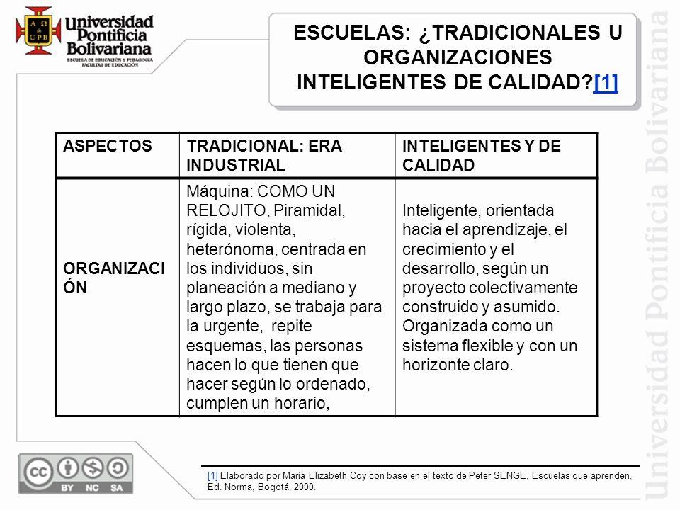 ASPECTOSTRADICIONAL: ERA INDUSTRIAL INTELIGENTES Y DE CALIDAD ORGANIZACI ÓN Máquina: COMO UN RELOJITO, Piramidal, rígida, violenta, heterónoma, centra