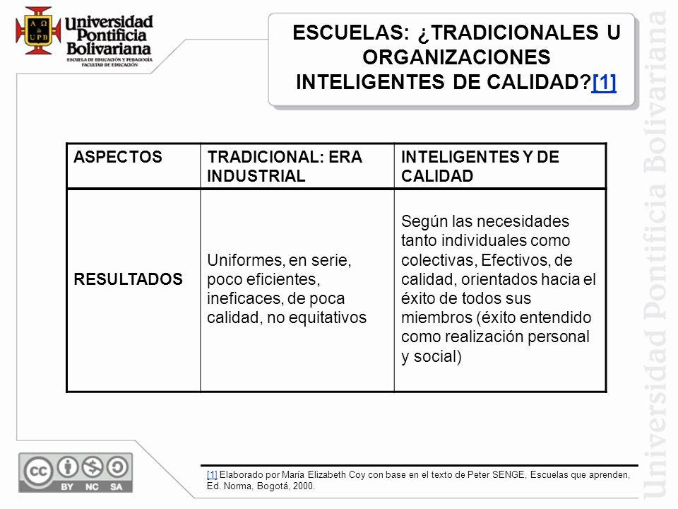 ASPECTOSTRADICIONAL: ERA INDUSTRIAL INTELIGENTES Y DE CALIDAD RESULTADOS Uniformes, en serie, poco eficientes, ineficaces, de poca calidad, no equitat