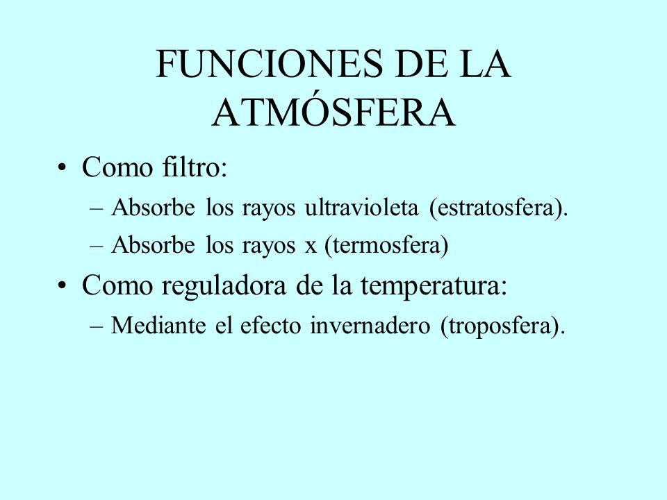 FUNCIONES DE LA ATMÓSFERA Como filtro: –Absorbe los rayos ultravioleta (estratosfera).