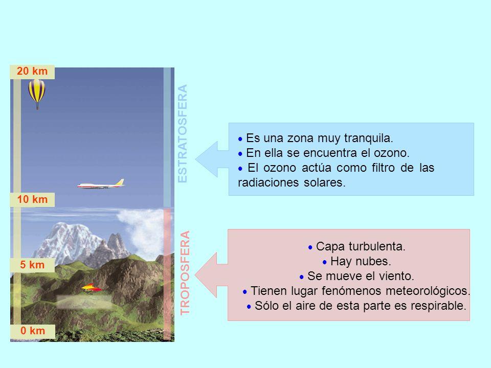 ESTRATOSFERA TROPOSFERA 20 km 10 km 5 km 0 km Capa turbulenta.