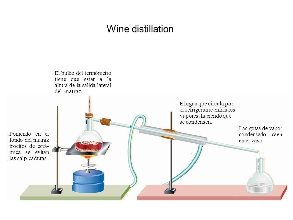Wine distillation Poniendo en el fondo del matraz trocitos de cerá- mica se evitan las salpicaduras. El bulbo del termómetro tiene que estar a la altu