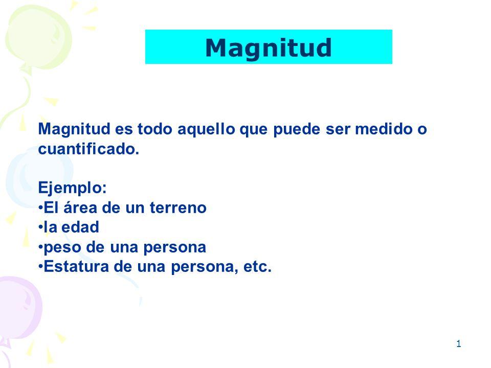 1 Magnitud es todo aquello que puede ser medido o cuantificado. Ejemplo: El área de un terreno la edad peso de una persona Estatura de una persona, et