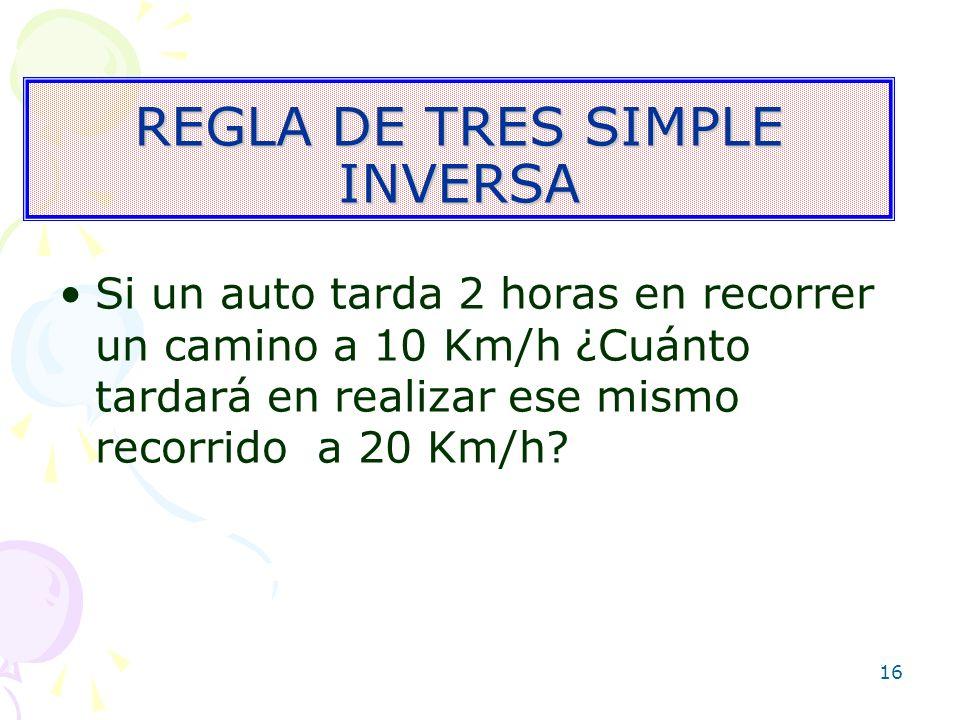 16 REGLA DE TRES SIMPLE INVERSA Si un auto tarda 2 horas en recorrer un camino a 10 Km/h ¿Cuánto tardará en realizar ese mismo recorrido a 20 Km/h?