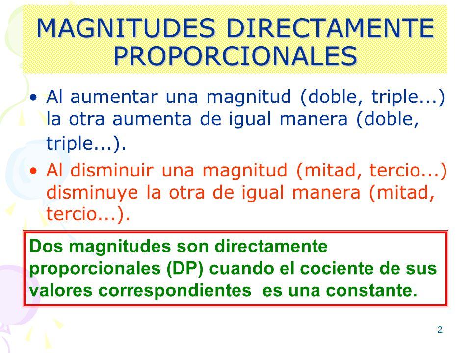 2 MAGNITUDES DIRECTAMENTE PROPORCIONALES Al aumentar una magnitud (doble, triple...) la otra aumenta de igual manera (doble, triple...). Al disminuir