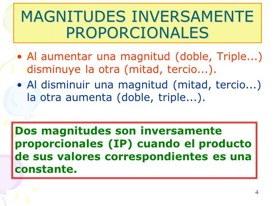 4 MAGNITUDES INVERSAMENTE PROPORCIONALES Al aumentar una magnitud (doble, Triple...) disminuye la otra (mitad, tercio...). Al disminuir una magnitud (