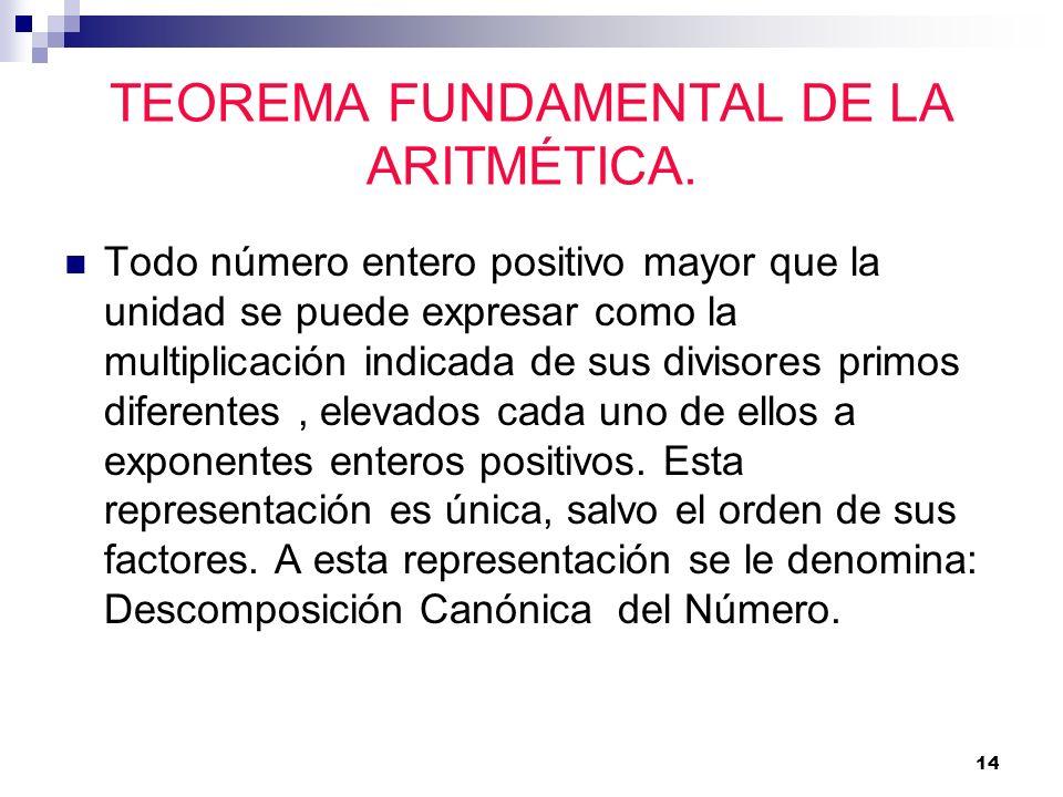 14 TEOREMA FUNDAMENTAL DE LA ARITMÉTICA. Todo número entero positivo mayor que la unidad se puede expresar como la multiplicación indicada de sus divi