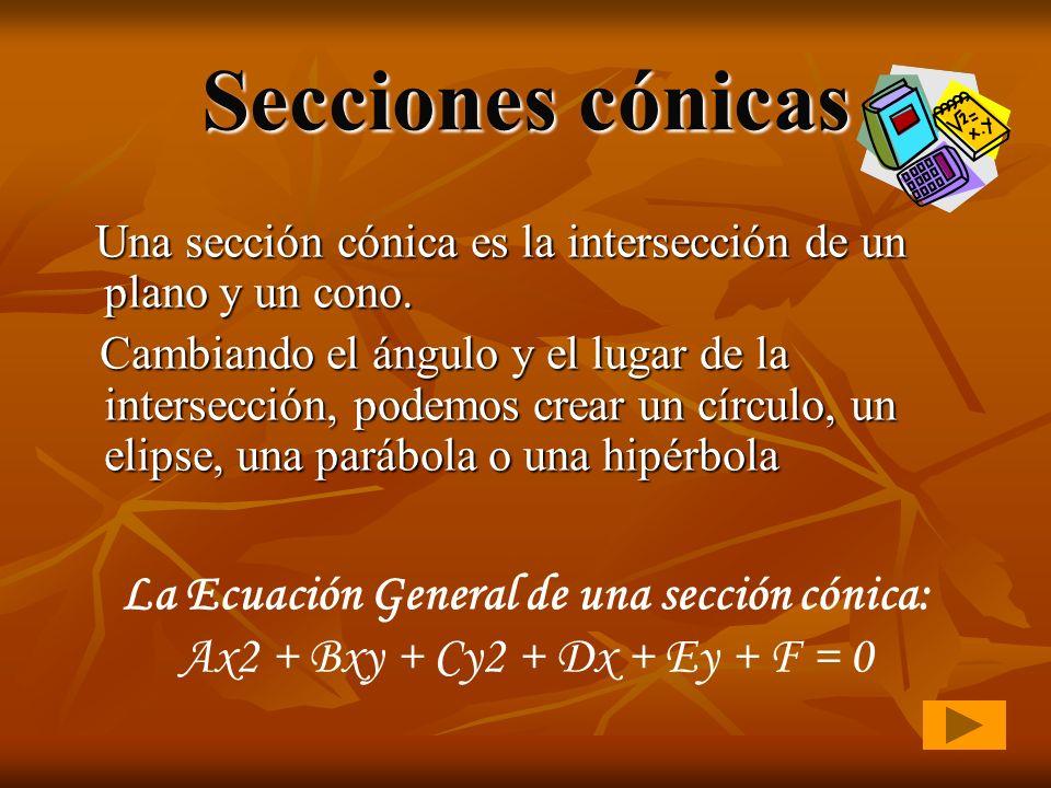 Secciones cónicas Una sección cónica es la intersección de un plano y un cono. Una sección cónica es la intersección de un plano y un cono. Cambiando
