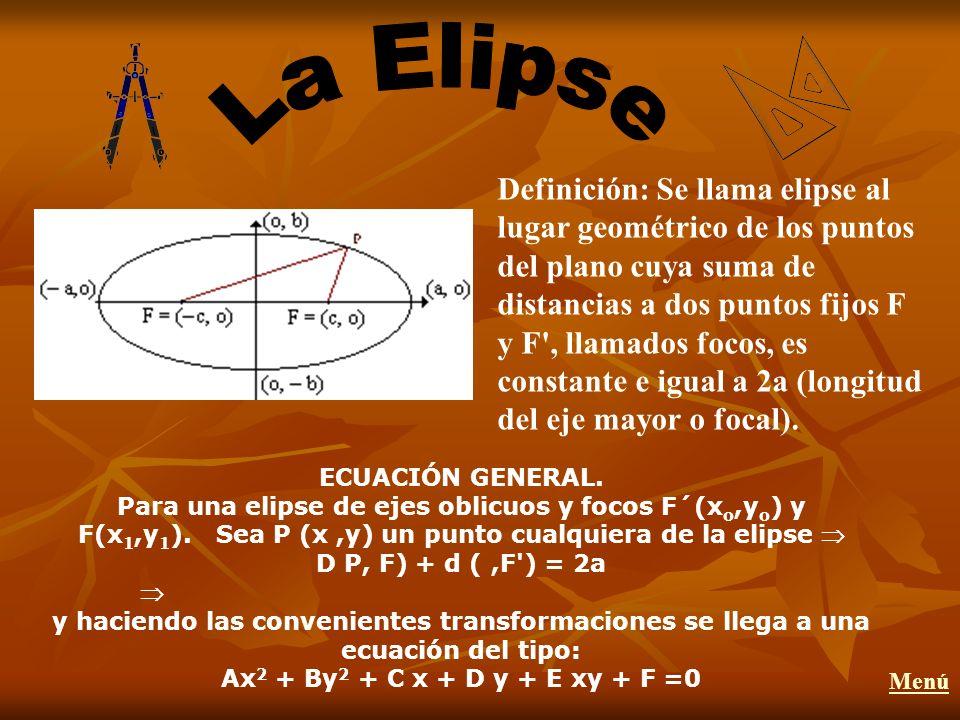 Definición: Se llama elipse al lugar geométrico de los puntos del plano cuya suma de distancias a dos puntos fijos F y F', llamados focos, es constant