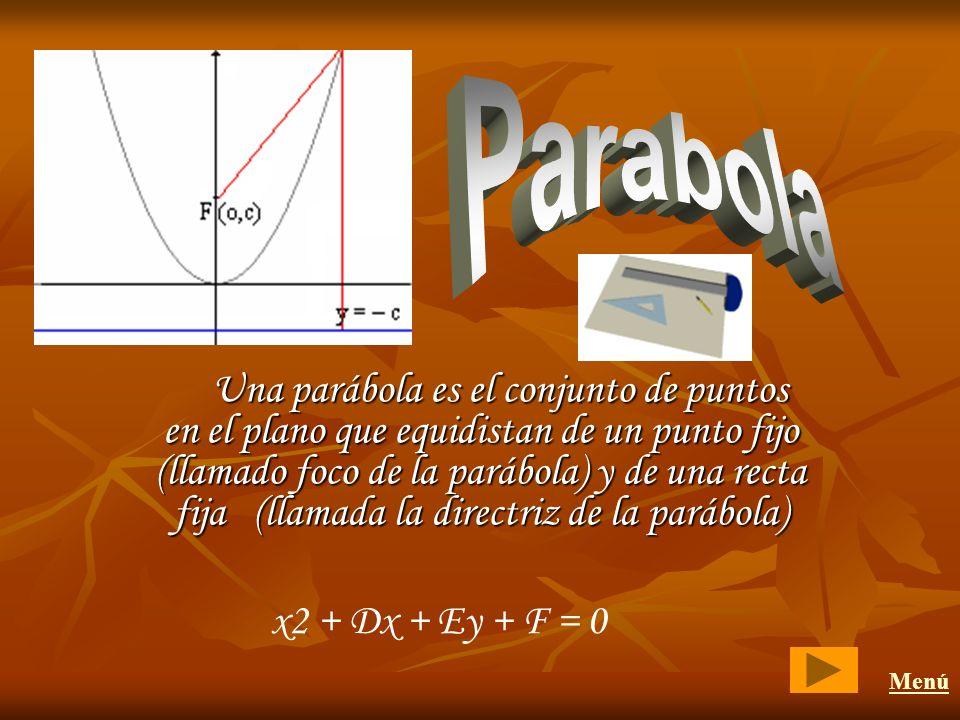 Una parábola es el conjunto de puntos en el plano que equidistan de un punto fijo (llamado foco de la parábola) y de una recta fija (llamada la direct