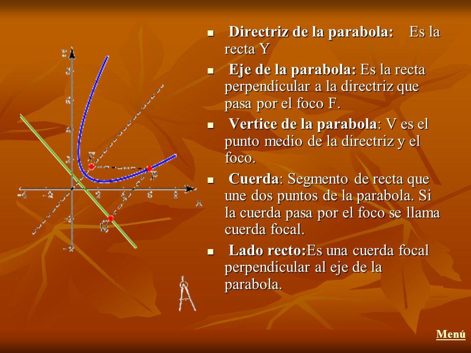 Directriz de la parabola: Es la recta Y Directriz de la parabola: Es la recta Y Eje de la parabola: Es la recta perpendicular a la directriz que pasa