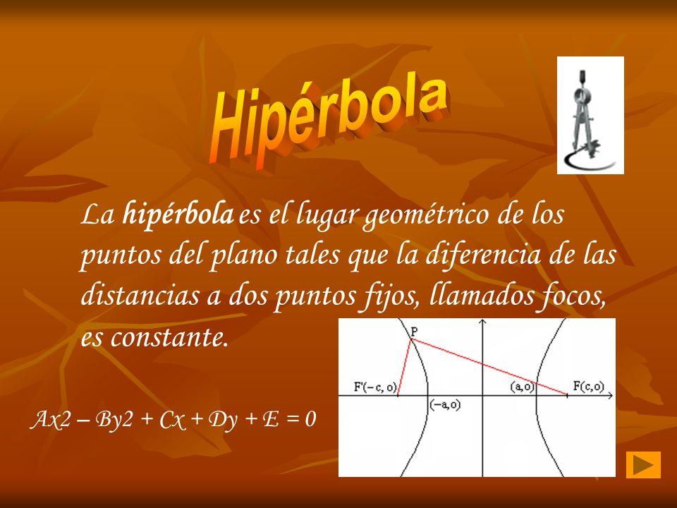 La hipérbola es el lugar geométrico de los puntos del plano tales que la diferencia de las distancias a dos puntos fijos, llamados focos, es constante