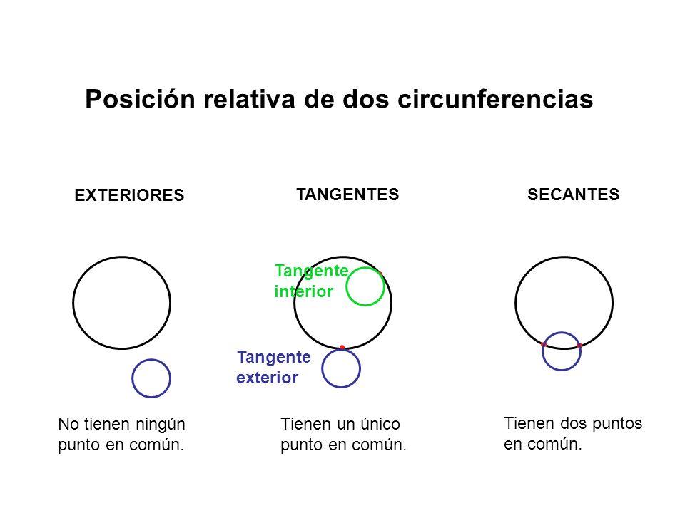 Posición relativa de dos circunferencias EXTERIORES TANGENTESSECANTES No tienen ningún punto en común.