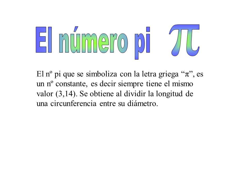 El nº pi que se simboliza con la letra griega π, es un nº constante, es decir siempre tiene el mismo valor (3,14).