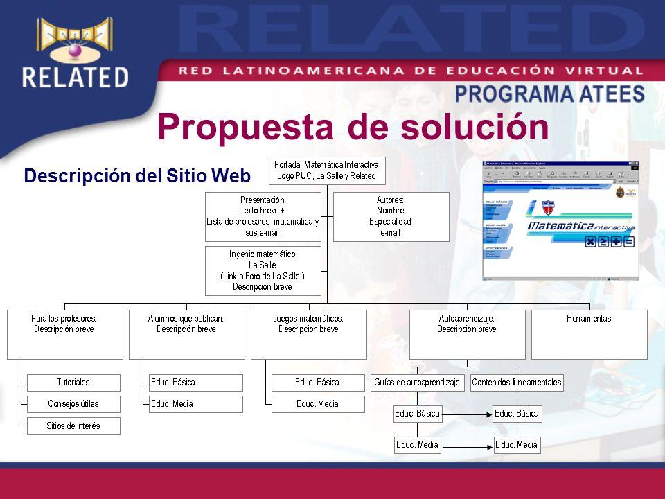Descripción del Sitio Web Propuesta de solución