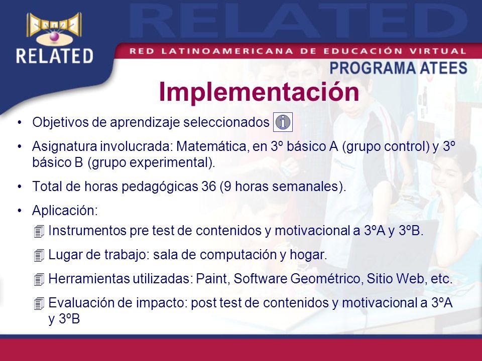 Objetivos de aprendizaje seleccionados Asignatura involucrada: Matemática, en 3º básico A (grupo control) y 3º básico B (grupo experimental).