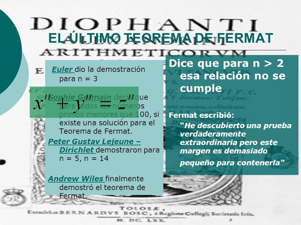 EL ÚLTIMO TEOREMA DE FERMAT Euler dio la demostración para n = 3 Euler Sophie Germain decía que para todos los números primos menores que 100, si exis