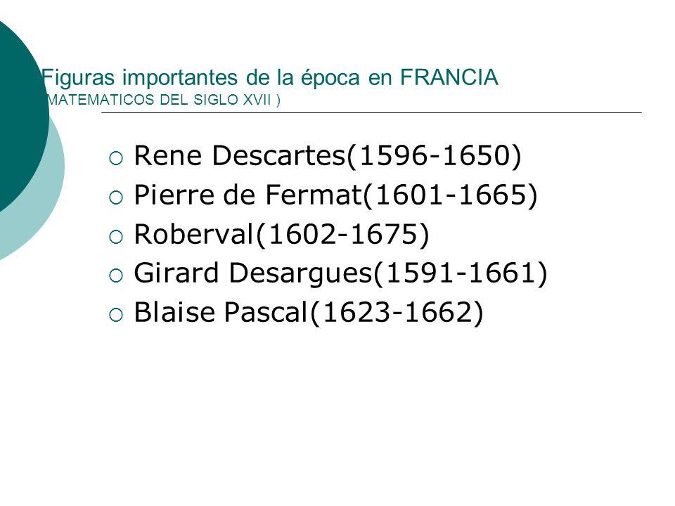 Figuras importantes de la época en FRANCIA (MATEMATICOS DEL SIGLO XVII ) Rene Descartes(1596-1650) Pierre de Fermat(1601-1665) Roberval(1602-1675) Gir