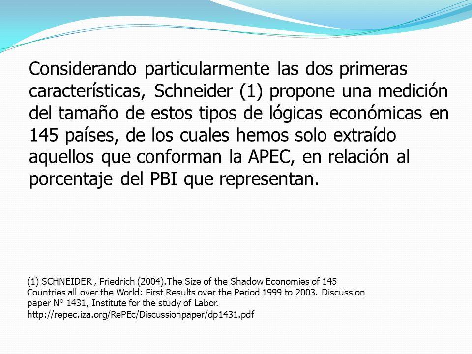 Considerando particularmente las dos primeras características, Schneider (1) propone una medición del tamaño de estos tipos de lógicas económicas en 1
