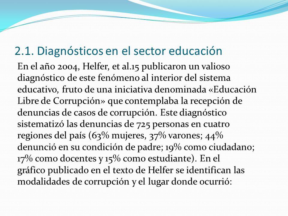 2.1. Diagnósticos en el sector educación En el año 2004, Helfer, et al.15 publicaron un valioso diagnóstico de este fenómeno al interior del sistema e