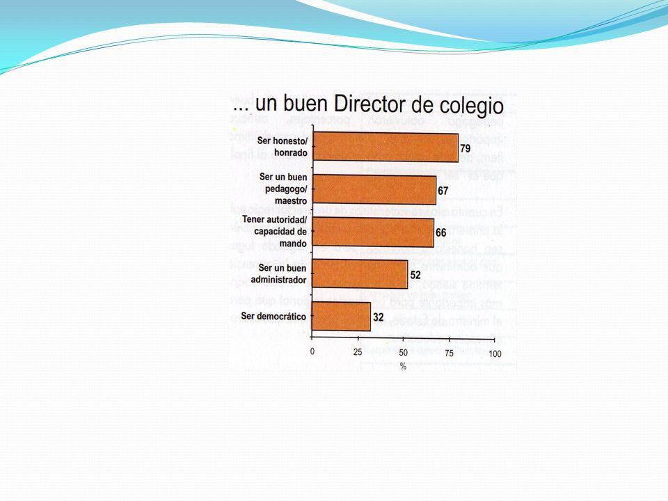 El último informe anual de la Defensoría del Pueblo (1) sobre las quejas recibidas en el 2007 vuelve a poner al sector Educación (Direcciones regionales; UGEL; escuelas ) en el primer lugar.