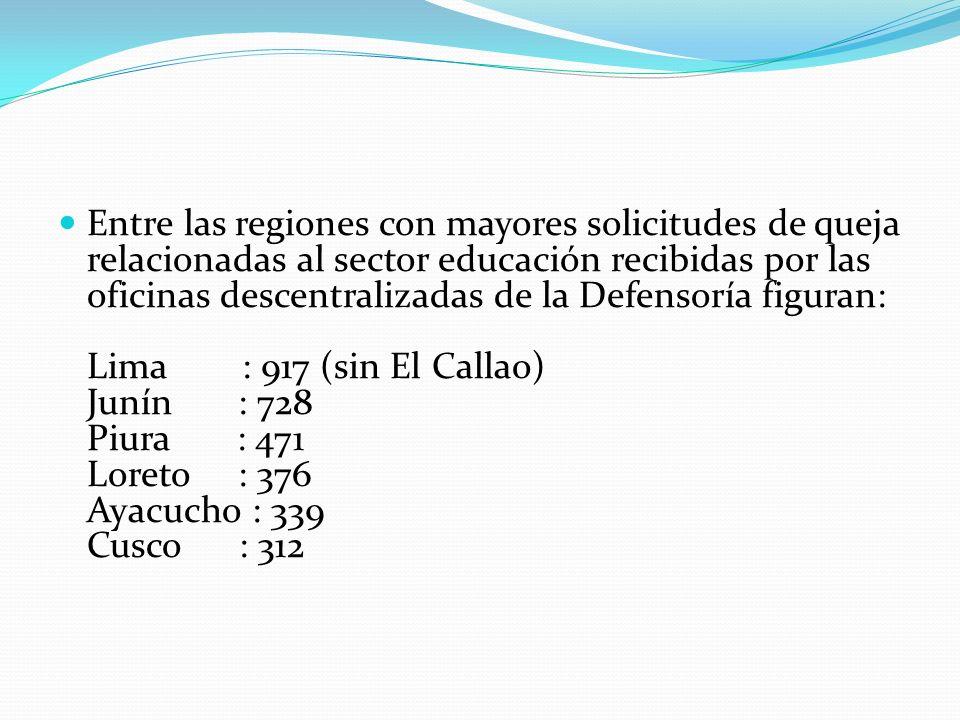 Entre las regiones con mayores solicitudes de queja relacionadas al sector educación recibidas por las oficinas descentralizadas de la Defensoría figu