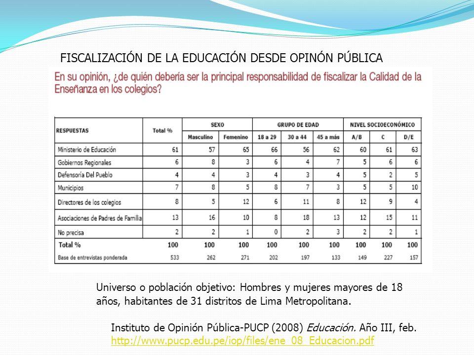 FISCALIZACIÓN DE LA EDUCACIÓN DESDE OPINÓN PÚBLICA Instituto de Opinión Pública-PUCP (2008) Educación. Año III, feb. http://www.pucp.edu.pe/iop/files/