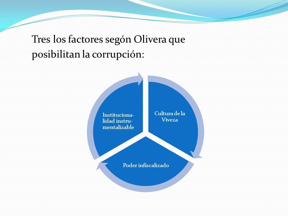 Tres los factores segón Olivera que posibilitan la corrupción: Cultura de la Viveza Poder infiscalizado Instituciona- lidad instru- mentalizable