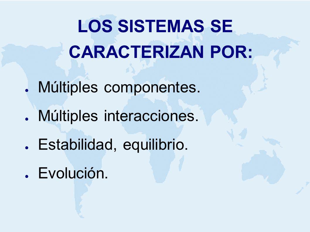 LOS SISTEMAS SE CARACTERIZAN POR: Múltiples componentes. Múltiples interacciones. Estabilidad, equilibrio. Evolución.