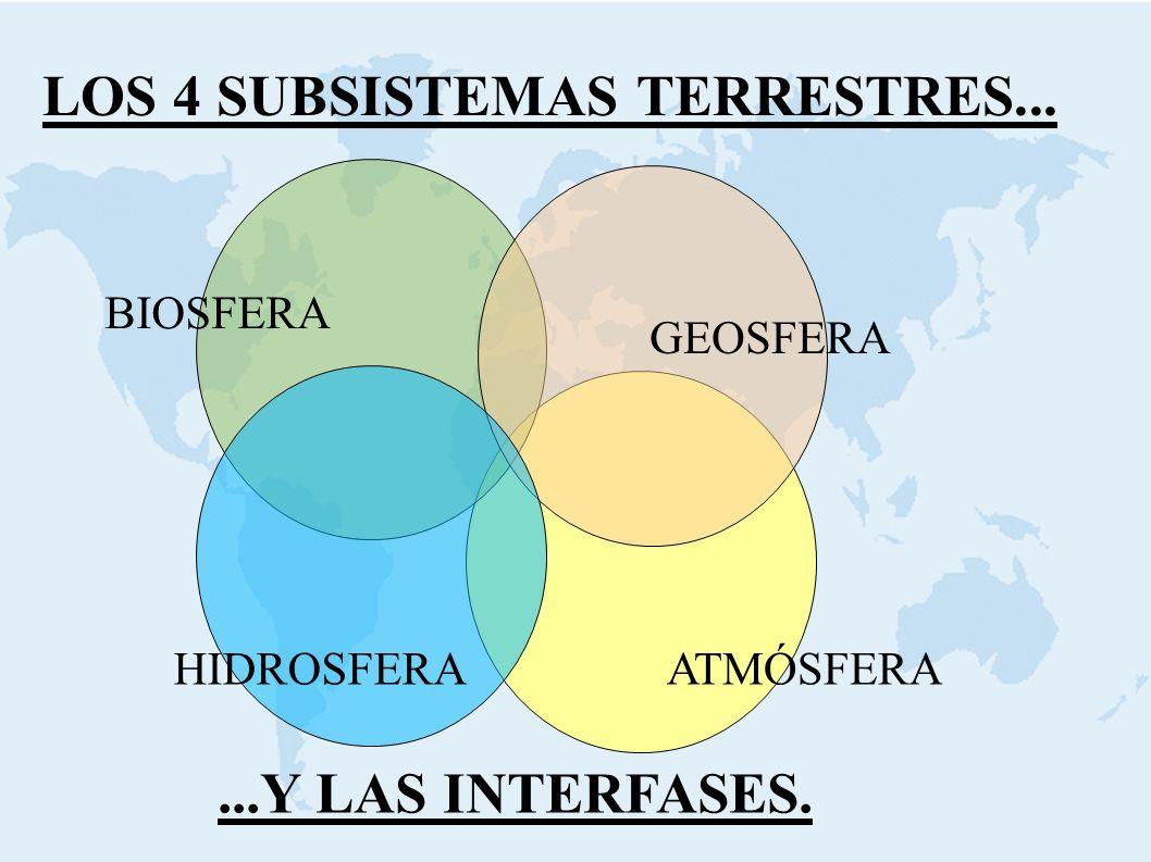 BIOSFERA GEOSFERA HIDROSFERAATMÓSFERA LOS 4 SUBSISTEMAS TERRESTRES......Y LAS INTERFASES.