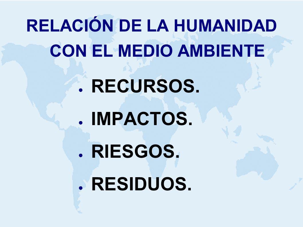 RELACIÓN DE LA HUMANIDAD CON EL MEDIO AMBIENTE RECURSOS. IMPACTOS. RIESGOS. RESIDUOS.